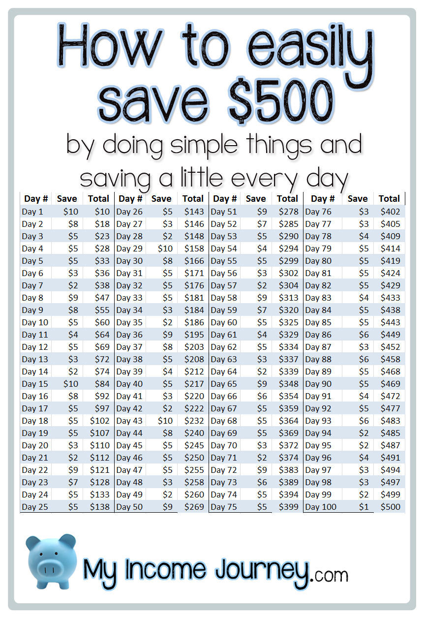 How to Easily Save $500